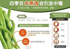 2020《四川省(sheng)中xing)⊙ J稱(chen)釩踩 芾 旆fa)》fei)程媒辜jia)工(gong)四季豆(dou)